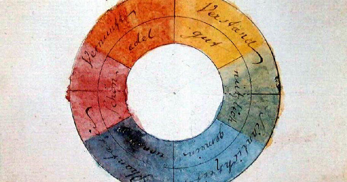 Goethe,_Farbenkreis_zur_Symbolisierung_des_menschlichen_Geistes-_und_Seelenlebens,_1809-1